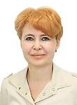 Суслонова Юлия Валерьевна