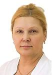 Козлова Галина Андреевна