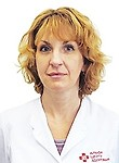 Еловикова Ольга Алексеевна